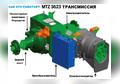 Минский тракторный завод показал трактор «Беларус», оснащенный электротрансмиссией